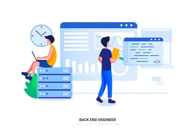 Backend ingenieur