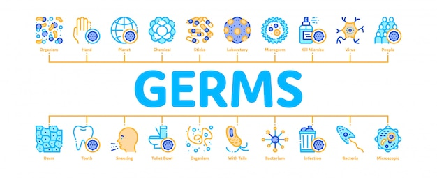 Bacteriën germs banner