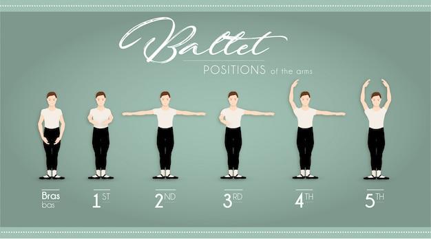 Balletposities van de armen man