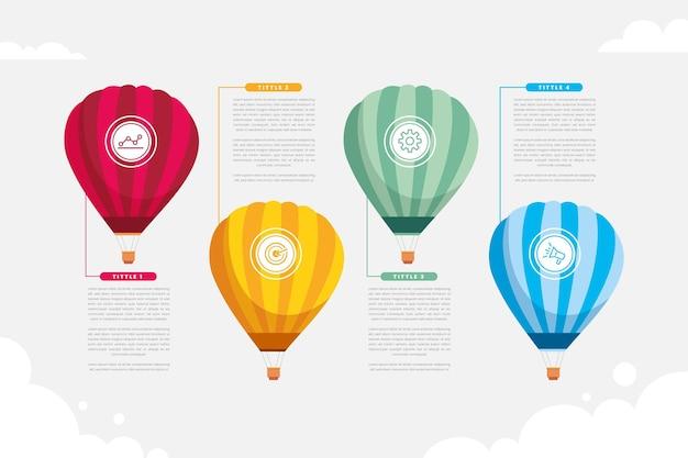 Ballon infographic