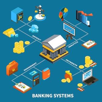 Bancaire systemen pictogrammen isometrische samenstelling
