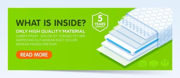 Banner met comfortabele orthopedische matras van hoogwaardige moderne materialen