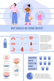Banner met uitleg over het belang van drinkwater platte vectorillustratie