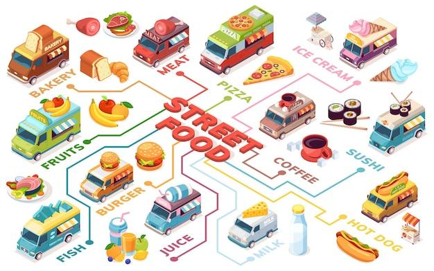Banner voor fastfood op straat met isometrische bestelwagen of vrachtwagens.