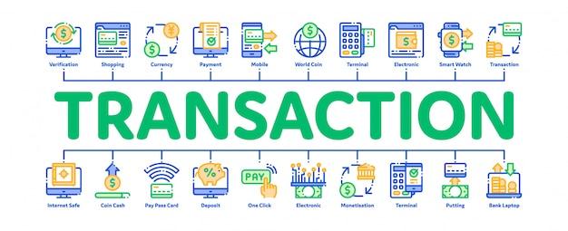 Banner voor online transacties