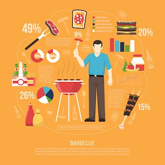 Barbecue infographics vlakke lay-out