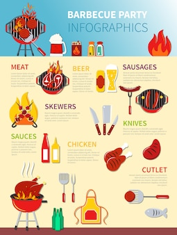 Barbecue partij infographics