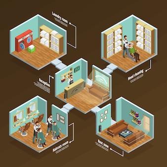 Barbershop isometrische concept