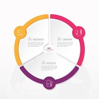 Basis cirkel infographic sjabloon met 3 stappen