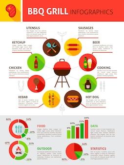 Bbq-grill platte infographic. vectorillustratie van barbecue concept met tekst.