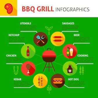 Bbq-grillconcept infographic. platte ontwerp vectorillustratie van zomer barbecue.