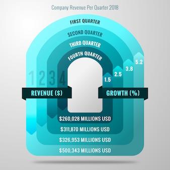 Bedrijf omzet infographic