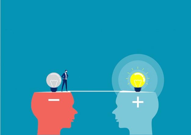 Bedrijfs mens overdwars tussen hoofd negatief aan hoofd positief het denken concept