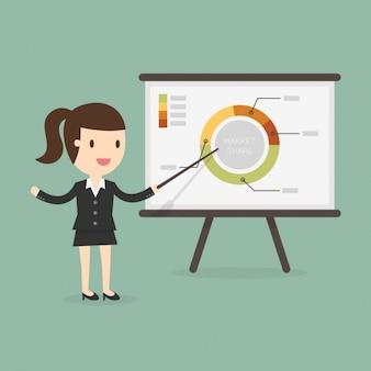 Bedrijfs vrouw in een presentatie
