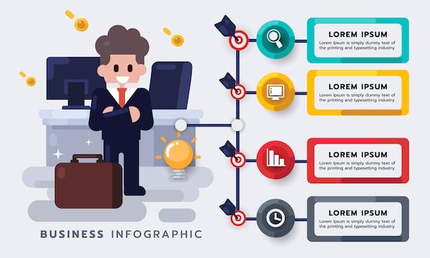 Bedrijfsbeheer, zakenman met werk. strategie of nieuw projectplan infographic element. vlakke afbeelding