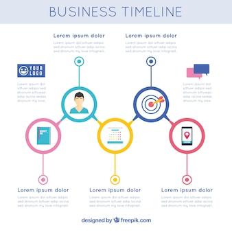 Bedrijfsconcept tijdlijn