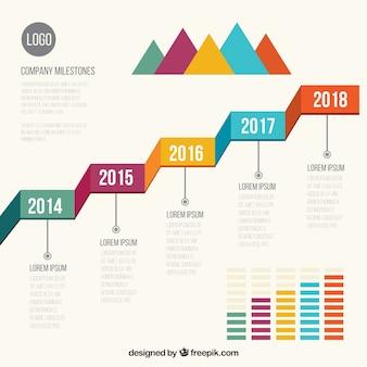 Bedrijfsdiagram met kleurrijke stijl