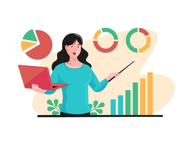 Bedrijfsgegevens rapport analyse presentatie