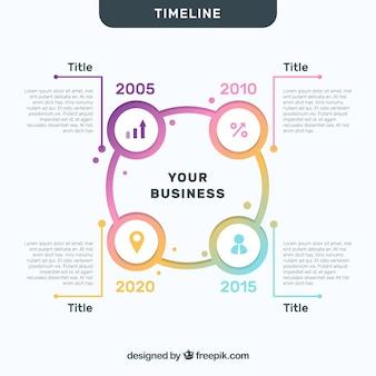 Bedrijfsmijlpalen of tijdlijnconcept