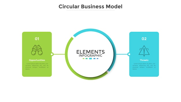 Bedrijfsmodel met 2 rechthoekige elementen of kaarten die zijn verbonden met de centrale centrale cirkel. concept van zakelijke bedreigingen en kansen. platte infographic ontwerpsjabloon. moderne vectorillustratie.