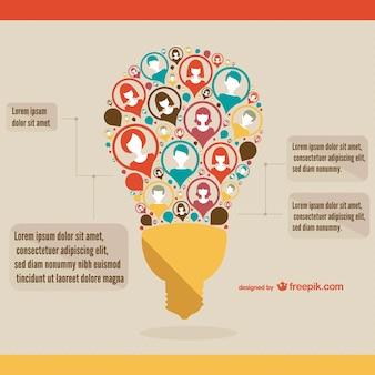 Bedrijfsorganisatorische infografie gloeilampenontwerp