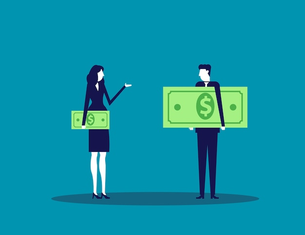 Bedrijfspersoon en ander inkomen