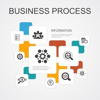 Bedrijfsproces infographic 10 lijn pictogrammen template.implement, analyseren, ontwikkeling, verwerking van eenvoudige pictogrammen