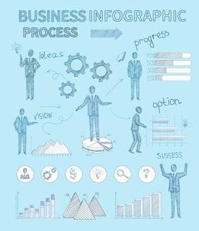 Bedrijfsprocesinfographics met schetsmensen en infocharts