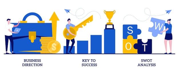 Bedrijfsrichting, sleutel tot succes, swot-analyseconcept met kleine mensen