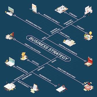 Bedrijfsstrategie isometrisch stroomdiagram met succesberekening van succesberekening onderzoekt portfoliodocumenten van groeiideeën en andere beschrijvingenillustratie