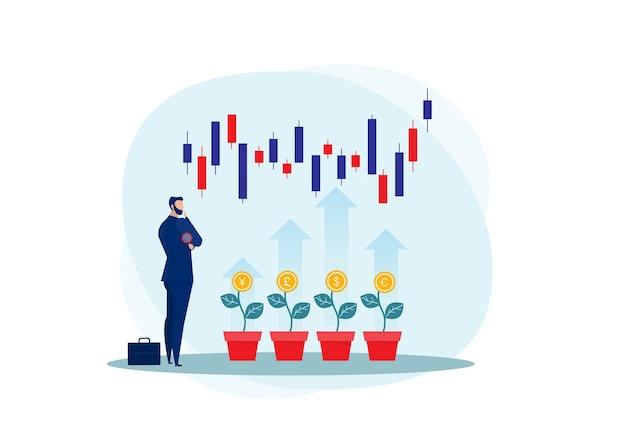 Bedrijfsstrategieanalyse aandelenmarkt, investeren, seo, gegevensanalyse, statistieken, makelaar