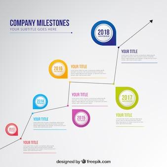 Bedrijfstijdlijn met grafische stijl