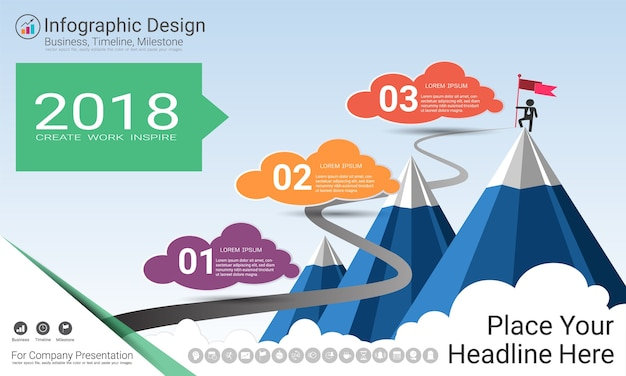 Bedrijfstijdlijn met processtroomschema