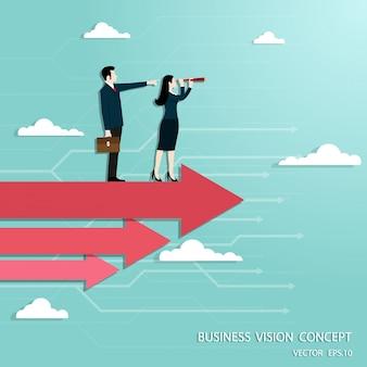 Bedrijfsvisie en doel