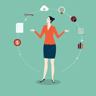 Bedrijfsvrouwenpresentatie die zich met grafiek en grafiek bevinden