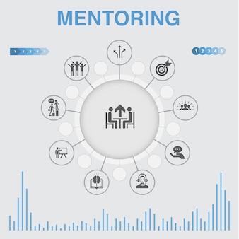 Begeleiding infographic met pictogrammen. bevat iconen als richting, training, motivatie, succes