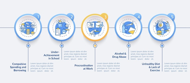 Belangrijke zelfbeheersingsproblemen infographic sjabloon. zelfmanagement geeft ontwerpelementen voor presentaties uit.