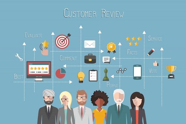 Beoordeling op klantenservice