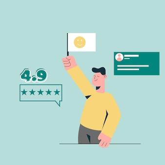 Beoordeling voor ervaring met online winkelen