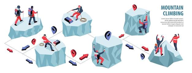 Bergbeklimmen isometrische infographic