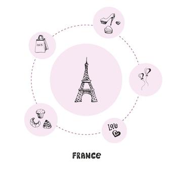 Beroemde frankrijk symbolen doodle