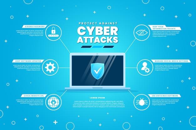 Bescherm tegen cyberaanvallen infographic