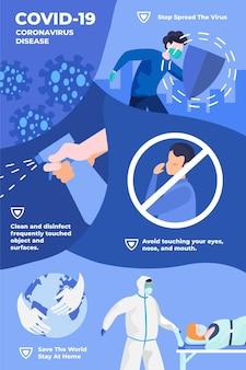Bescherming tegen het pandemische virus