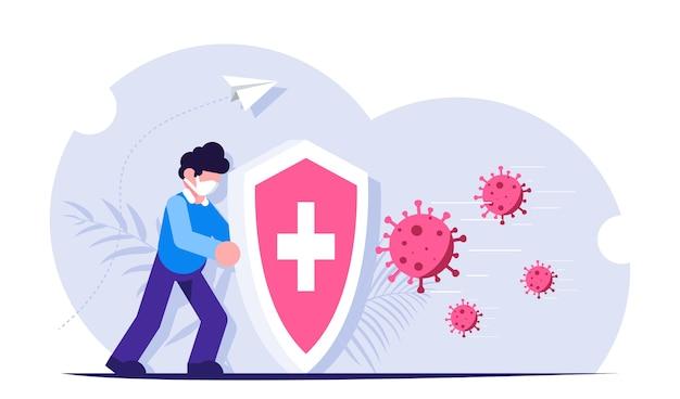 Bescherming tegen virussen