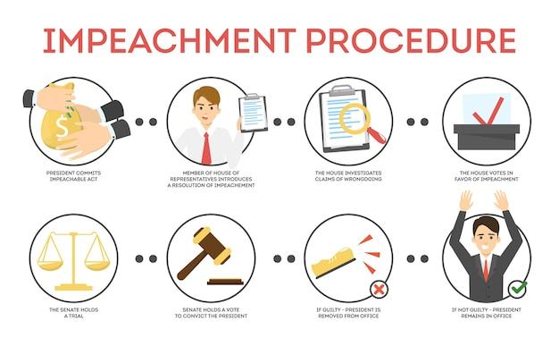 Beschuldiging proces concept. beschuldiging tegen president. idee van gerechtigheid en wet, protest in de vs. illustratie in cartoon-stijl
