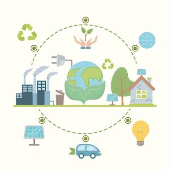 Bespaar energie en ecologie