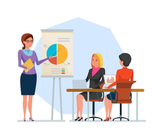 Bespreking van werkkwesties met collega's op conferentie, verstrekken van bedrijfsrapport.
