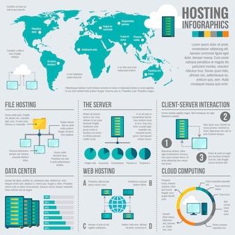 Bestand hosting wereldwijd infographic poster