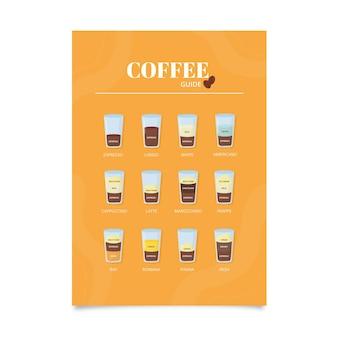 Beste koffiegids poster sjabloon