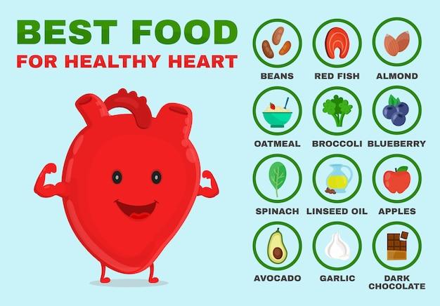Beste voedsel voor een gezond hart. sterk hartkarakter.
